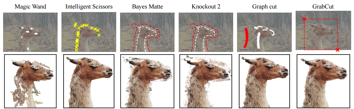 metodyka rozpoznawania obrazów