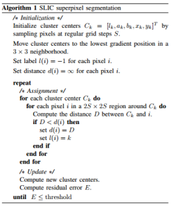 SLIC algorytm